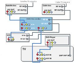 magnavox vcr wiring diagram