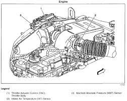 engine diagram 2004 gmc envoy engine wiring diagrams