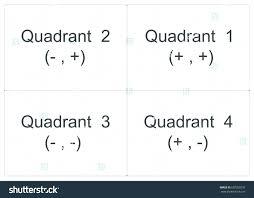 Quadrants For Graphs Math Docfilms Club