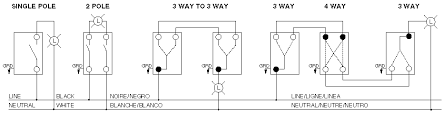 Hubbell Single Pole Switch Wiring Diagram Dimmer Switch Wiring Diagram