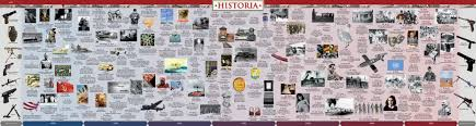 The Wall Chart Of World History Poster World War Ii History Timeline