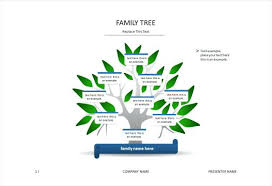 Blank Family Tree Template Free Premium Template Family Tree Presentation Slides Templates Free Template Powerpoint