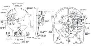 6moons audio reviews the garrard project part 2 the plinth one look at the garrard s schematics will reveal that a lot of thought innovation passion and superb engineering design went into its creation