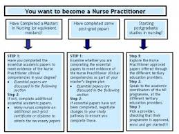 why become a nurse essay okl mindsprout co why