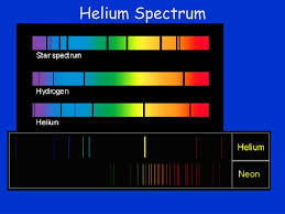Helium Light Spectrum Ppt Light Emission Powerpoint Presentation Free Download