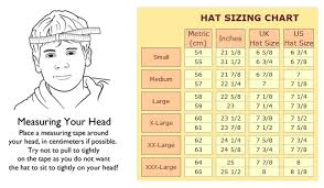 Hat Sizing Chart Measure Your Head