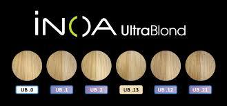 Inoa Ultrablond Shades Hair Color Formulas Hair Color