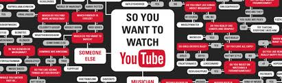 Flow Chart Youtube So You Want To Watch Youtube Flowchart