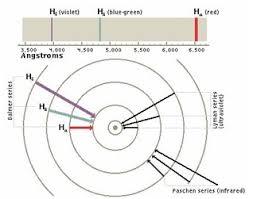 Quantum physics homework help   Dissertation consulting service