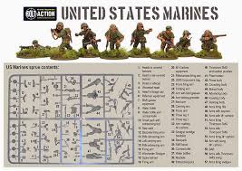 Marine Corps Hand Signals Marine Corps Hand And Arm Signals Term Paper Writing Service
