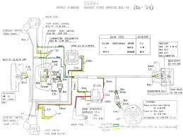 aprilia ac wiring diagrams circuit diagram symbols \u2022 wiring diagram for air conditioner compressor aprilia ac wiring diagrams house wiring diagram symbols u2022 rh mollusksurfshopnyc com ac plug wiring diagram air conditioner wiring diagrams