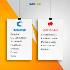 Inbound Vs Outbound Marketing Why You Need Outbound For Inbound Marketing
