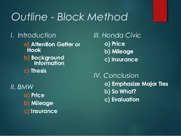 Comparison Essay Using Block Method