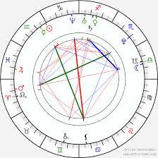 Jeffrey Ballard Birth Chart Horoscope Date Of Birth Astro