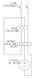 power circuit of a single (1) phase direct on line dol electric motor control diagram start stop at Motor Start Circuit Diagram