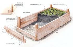elevated garden bed plans. Elevated Garden Beds On Legs Photo 8 Of 9 Planter Box . Bed Plans
