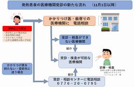 福井 県 コロナ 感染 経路
