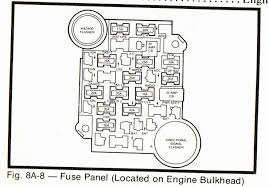 41 elegant 1980 chevy truck fuse box diagram createinteractions 1980 chevy truck fuse box diagram at Fuse Box 1980 Chevy Truck