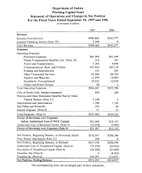 Basic Financial Statement Template 24 Financial Statements Example Financial Statement Form 16