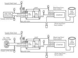 hps wiring diagram wiring diagram schematics hps fortress transformer wiring diagram at Hps Transformer Wiring Diagram