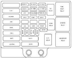chevrolet express 2001 fuse box diagram auto genius chevrolet express 2001 fuse box diagram