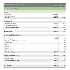 operating statement format 022 template ideas free income statement net balance sheet