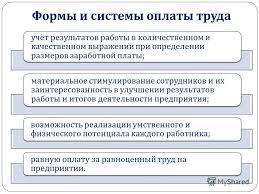 Презентация на тему Системы оплаты труда и ее формы Скачать  3 Формы и системы оплаты труда учёт результатов