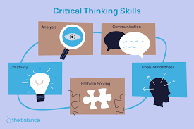 What Are Analytical Abilities Critical Thinking Definition Skills And Examples