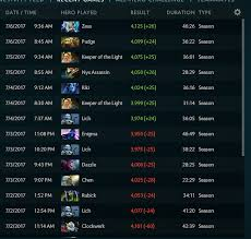 why you should play dota in the morning dota2