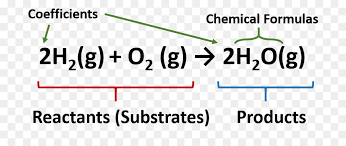 chemical equation chemical reaction chemistry chemical substance chemical formula science