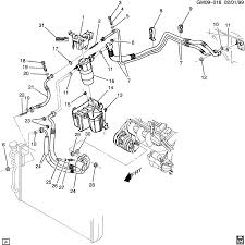 2003 chevy silverado wiring diagram 2003 discover your wiring international 8100 fuel diagram