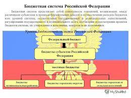 ГДЗ по физике класс Мякишев Г Я Лабораторные работы  Бюджетная система российской федерации курсовая работа