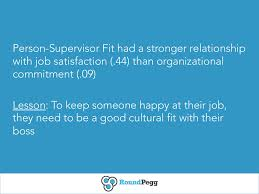 person supervisor fit had a stronger