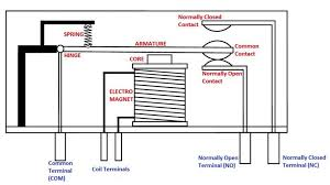 horn relay wiring diagram schematics and wiring diagrams Horn Relay Wiring Diagram dual horn relay wiring diagram with pictures 30113 horn relay wiring diagram 1967 camaro