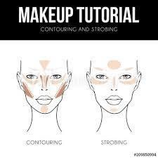 Contouring Guide Tutorial Makeup Template Of Female Face