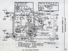 the restoration the nickels of the man don t be cheap buy the service manual follow the diagram take it one wire at a time and question authority i spotted a mistake in this diagram