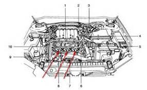 similiar top of engine 2005 kia sedona motor diagram keywords kia sedona ex i had the failure of a ignition coil in my 2003