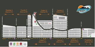 Ism Raceway Avondale Az Seating Chart View