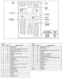 similiar 2003 ford expedition fuse box diagram keywords 2002 ford expedition fuse box diagram image about all