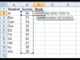 Rank Functions Excel Khmer Learn Microsoft Excel How To Add Rank Formula Youtube