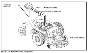 electric wheelchair wiring diagram wiring diagrams and schematics electric wheelchair wiring diagram car