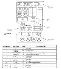 isuzu nqr wiring diagram wiring diagrams isuzu nqr wiring diagram car