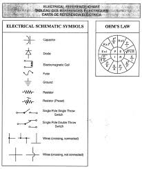 hvac electrical wiring diagram symbols wiring diagram and 1968 mustang wiring diagrams and vacuum schematics average joe
