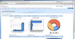 Microsoft Dynamics Ax Dynamics Ax Enterpriseportal Dashboard