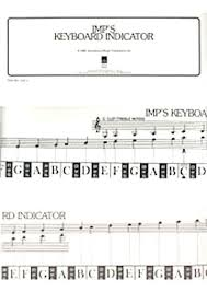 Piano Note Number Chart Imps Keyboard Indicator Piano Notes Read Music Easy Note Recognition Imp3167a