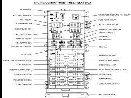 1999 honda civic si fuse box diagram auto wiring 99 on 1999 honda civic fuse box diagram 99 honda civic fuse box location diagram ford hybrid 2 fit wiring 99 civic fuse box