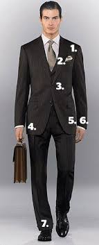 Seven Ways To Tell If Your Suit Fits How A Suit Should Fit