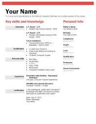 Biodata What It Is 7 Biodata Resume Templates In Cv Biodata