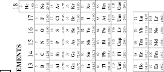 264 chemical equations to balance, including the so called mother of chemical equations! the ones at the beginning are really easy, but they get more dif… only rub 220.84/month. Https Apstudents Collegeboard Org Ap Pdf Ap19 Frq Chemistry Pdf
