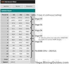 Miningguides Vega com Miningguides com Vega Vega Miningguides